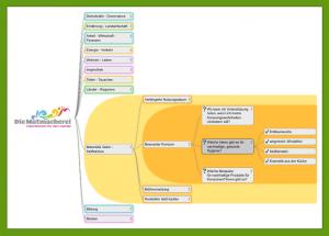 Bildausschnitt aus dem Mut-Map in Gelb