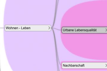 Screenshot aus dem Mut-Map